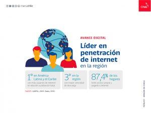 Avance Digital | Toolkit | Marca Chile
