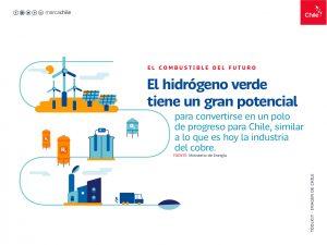 Combustible del futuro | Toolkit | Marca Chile