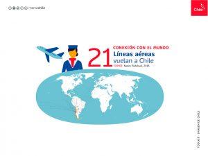 Conexión con el mundo   Toolkit   Marca Chile