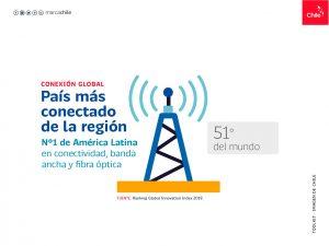 Conexión Global   Toolkit   Marca Chile