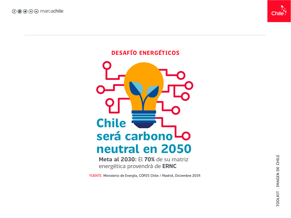 Desafíos energéticos | Marca Chile | Toolkit