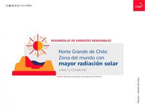 Desarrollo de Energías Renovables | Toolkit | Marca Chile