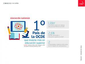 Educación Superior | Toolkit | Marca Chile
