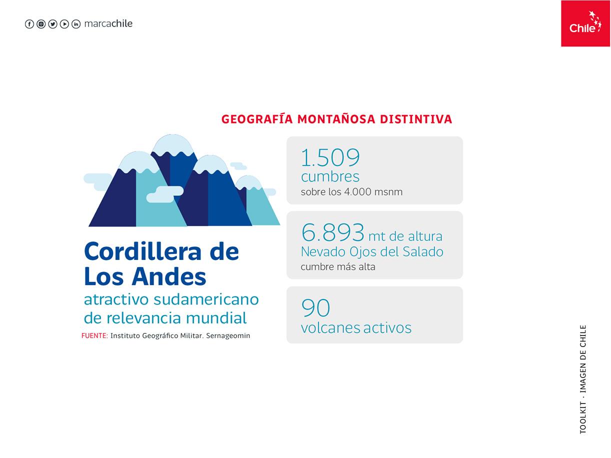 Geografía montañosa | Marca Chile | Toolkit