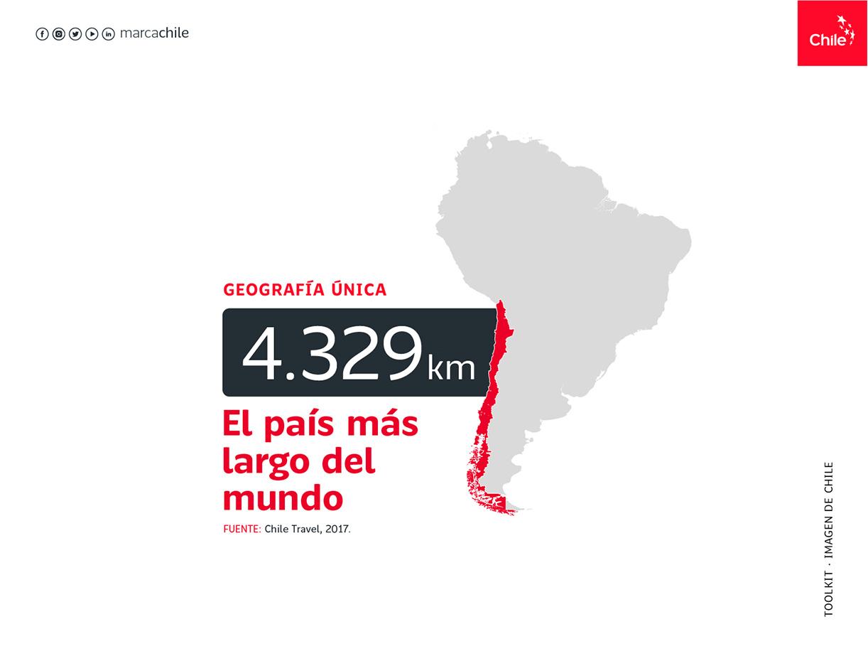 Geografía Única   Marca Chile   Toolkit
