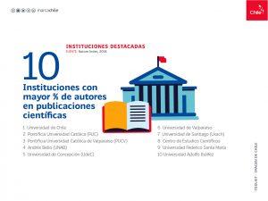 Instituciones destacadas | Toolkit | Marca Chile