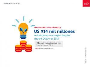 Inversiones Sustentables | Toolkit | Marca Chile