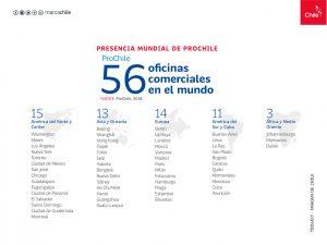 Presencia Mundial ProChile | Toolkit | Marca Chile