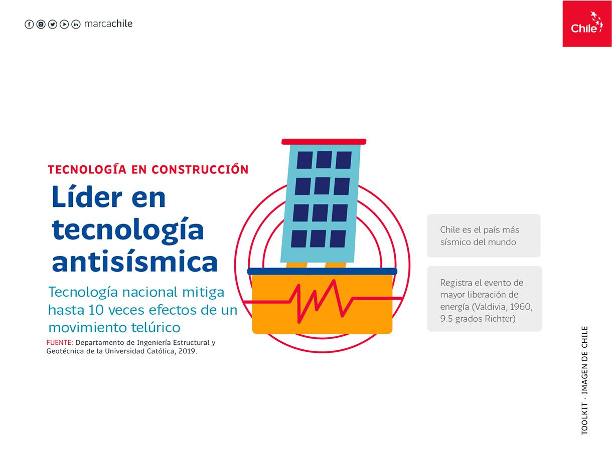 Tecnología en Construcción   Marca Chile   Toolkit