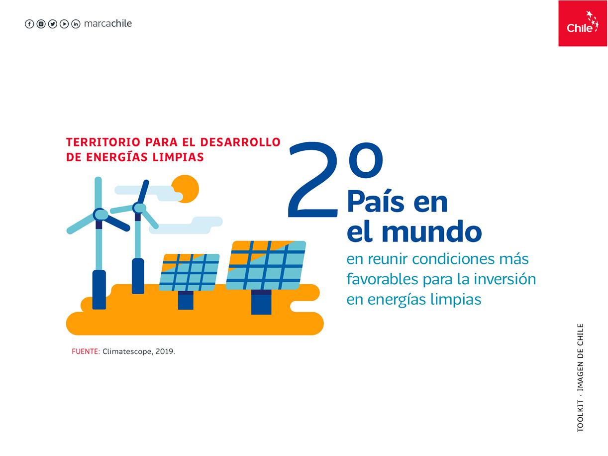 Territorio para el desarrollo de Energías limpias | Marca Chile | Toolkit